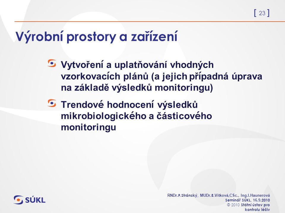 [ 23 ] RNDr. P.Stránský, MUDr. E. Vítková,CSc., Ing.I.Haunerová Seminář SÚKL, 1 6.