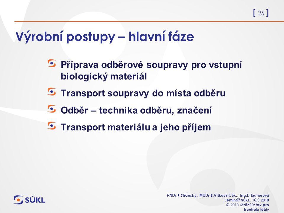 [ 25 ] RNDr. P.Stránský, MUDr. E. Vítková,CSc., Ing.I.Haunerová Seminář SÚKL, 1 6.