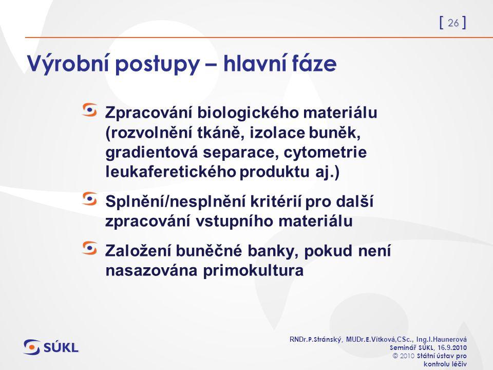 [ 26 ] RNDr. P.Stránský, MUDr. E. Vítková,CSc., Ing.I.Haunerová Seminář SÚKL, 1 6.
