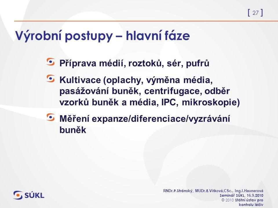 [ 27 ] RNDr. P.Stránský, MUDr. E. Vítková,CSc., Ing.I.Haunerová Seminář SÚKL, 1 6.