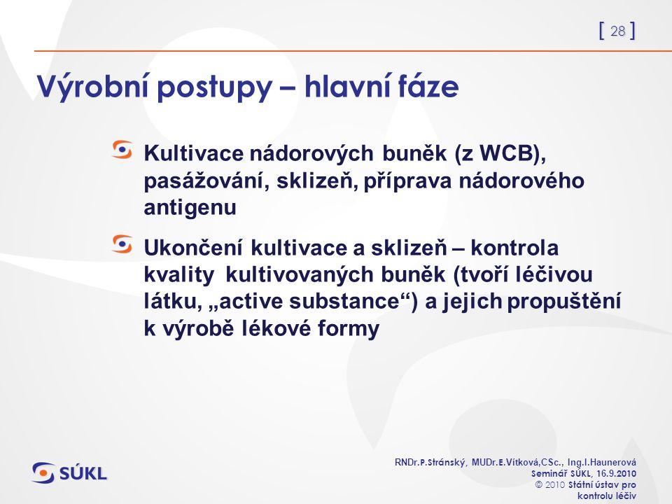 [ 28 ] RNDr. P.Stránský, MUDr. E. Vítková,CSc., Ing.I.Haunerová Seminář SÚKL, 1 6.