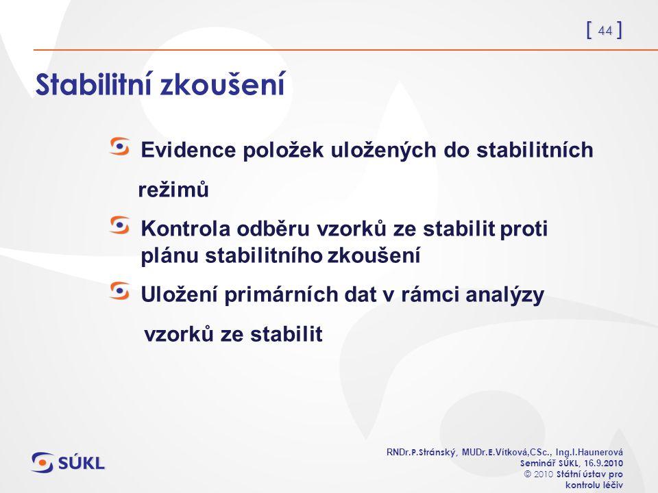 [ 44 ] RNDr. P.Stránský, MUDr. E. Vítková,CSc., Ing.I.Haunerová Seminář SÚKL, 1 6.