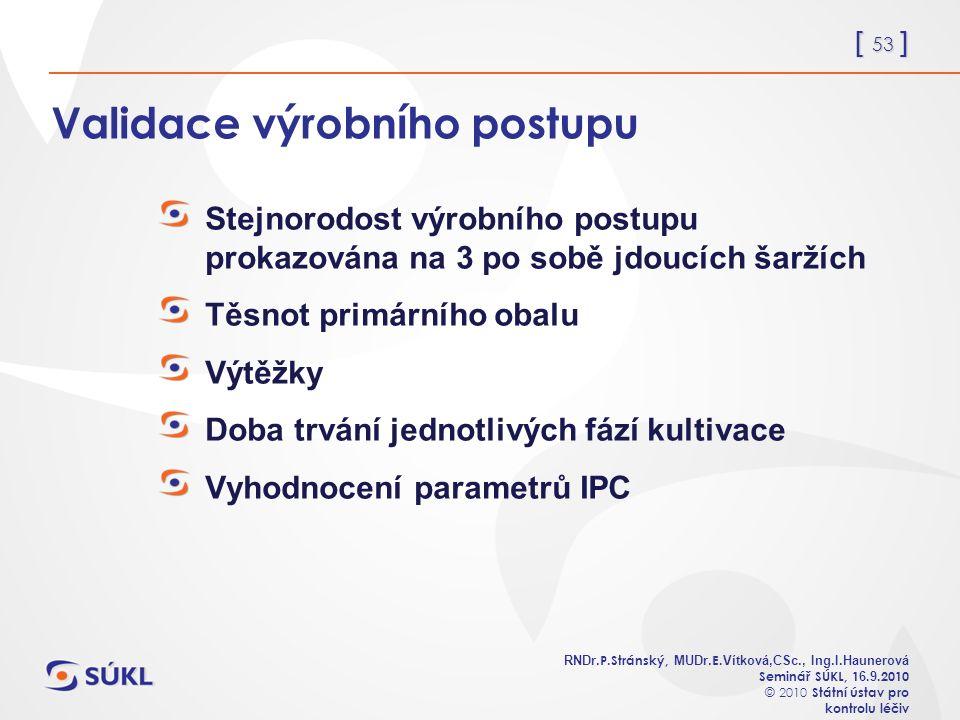 [ 53 ] RNDr. P.Stránský, MUDr. E. Vítková,CSc., Ing.I.Haunerová Seminář SÚKL, 1 6.