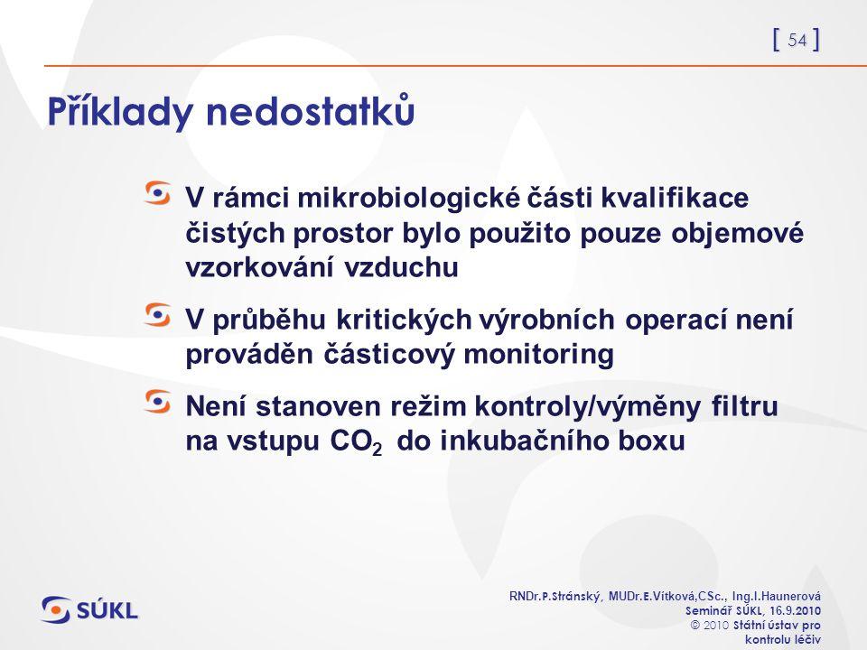 [ 54 ] RNDr. P.Stránský, MUDr. E. Vítková,CSc., Ing.I.Haunerová Seminář SÚKL, 1 6.