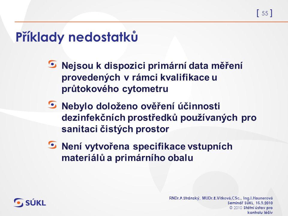 [ 55 ] RNDr. P.Stránský, MUDr. E. Vítková,CSc., Ing.I.Haunerová Seminář SÚKL, 1 6.