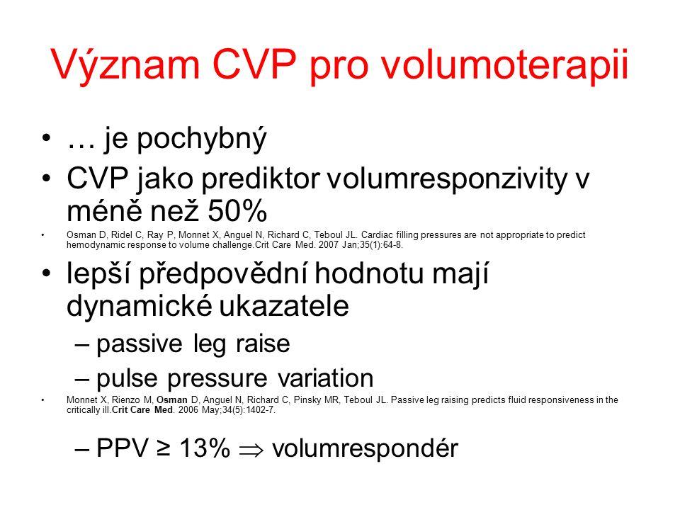 Význam CVP pro volumoterapii … je pochybný CVP jako prediktor volumresponzivity v méně než 50% Osman D, Ridel C, Ray P, Monnet X, Anguel N, Richard C, Teboul JL.