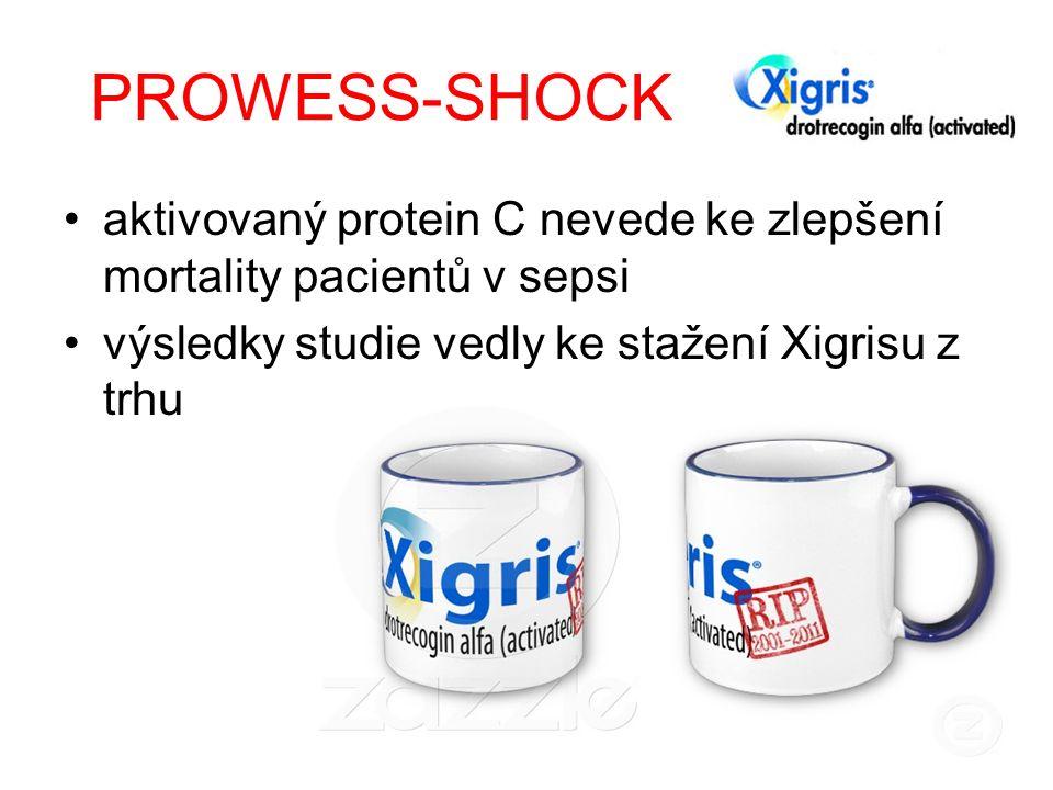 PROWESS-SHOCK aktivovaný protein C nevede ke zlepšení mortality pacientů v sepsi výsledky studie vedly ke stažení Xigrisu z trhu