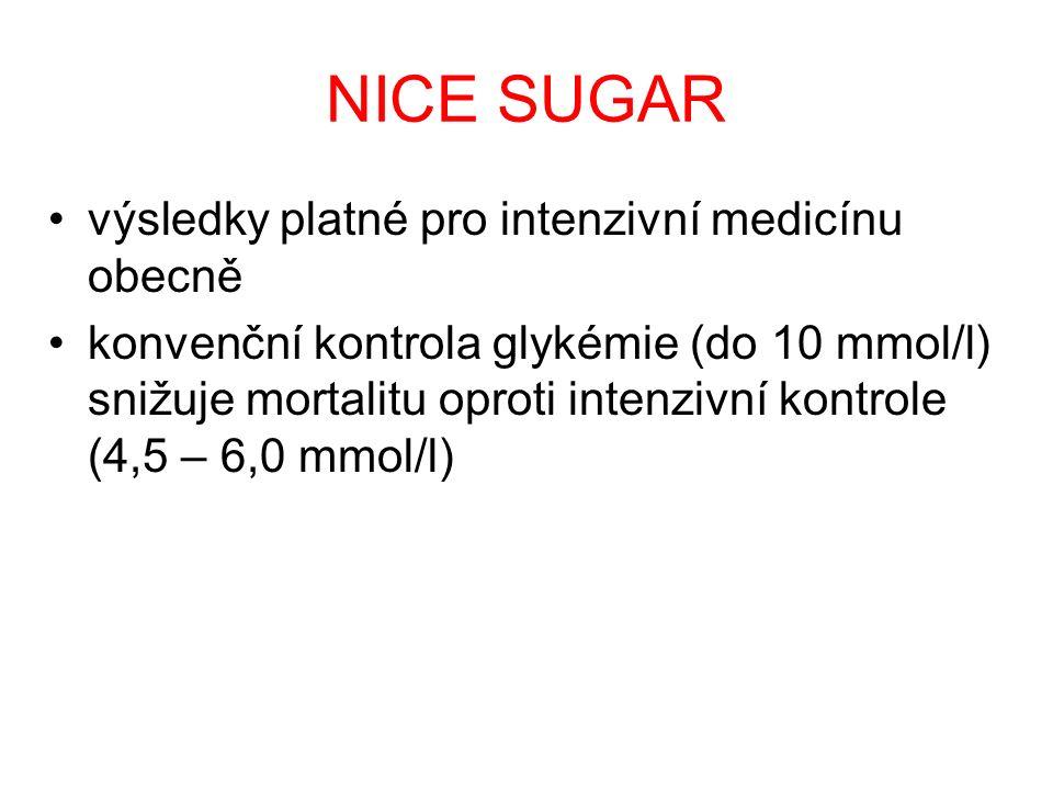 NICE SUGAR výsledky platné pro intenzivní medicínu obecně konvenční kontrola glykémie (do 10 mmol/l) snižuje mortalitu oproti intenzivní kontrole (4,5 – 6,0 mmol/l)