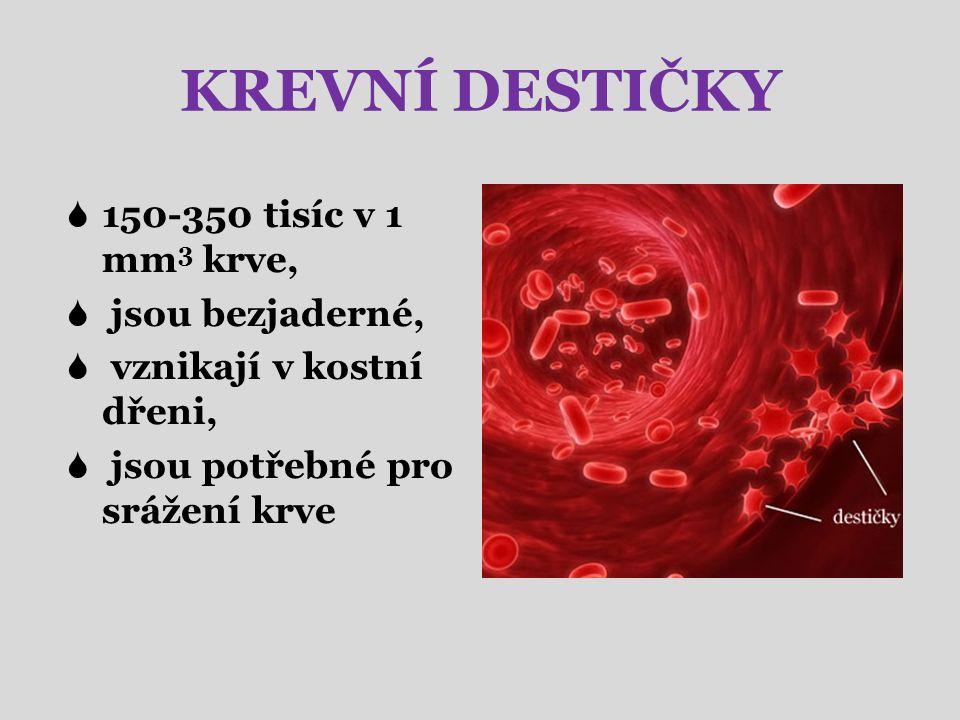 KREVNÍ DESTIČKY  150-350 tisíc v 1 mm 3 krve,  jsou bezjaderné,  vznikají v kostní dřeni,  jsou potřebné pro srážení krve