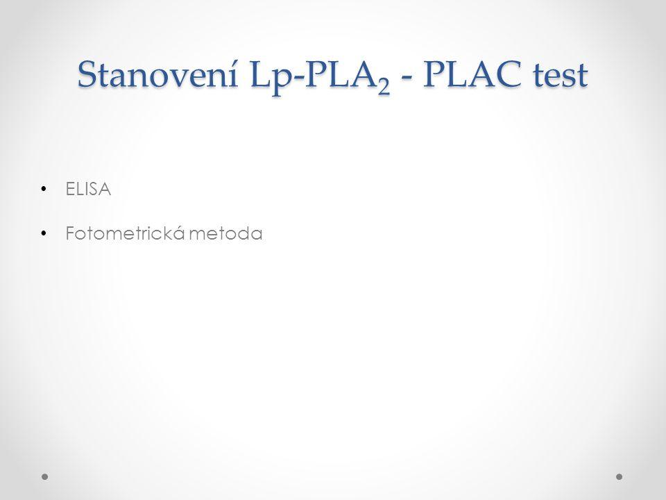 Stanovení Lp-PLA 2 - PLAC test ELISA Fotometrická metoda