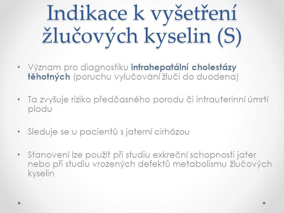 Indikace k vyšetření žlučových kyselin (S) Význam pro diagnostiku intrahepatální cholestázy těhotných (poruchu vylučování žluči do duodena) Ta zvyšuje riziko předčasného porodu či intrauterinní úmrtí plodu Sleduje se u pacientů s jaterní cirhózou Stanovení lze použít při studiu exkreční schopnosti jater nebo při studiu vrozených defektů metabolismu žlučových kyselin