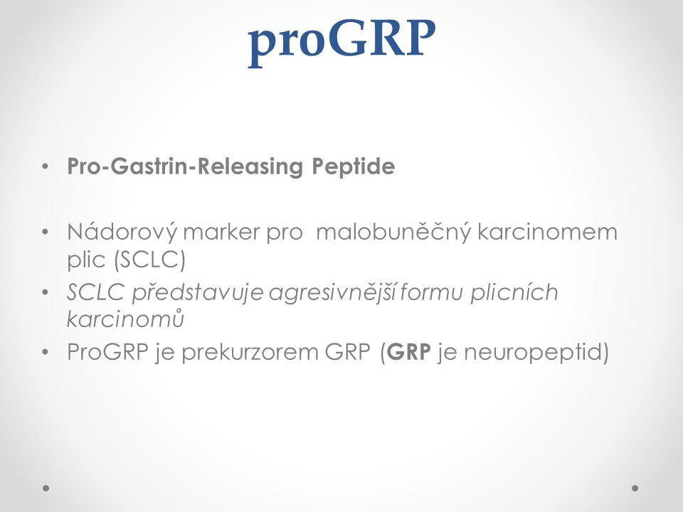 proGRP Pro-Gastrin-Releasing Peptide Nádorový marker pro malobuněčný karcinomem plic (SCLC) SCLC představuje agresivnější formu plicních karcinomů ProGRP je prekurzorem GRP ( GRP je neuropeptid)