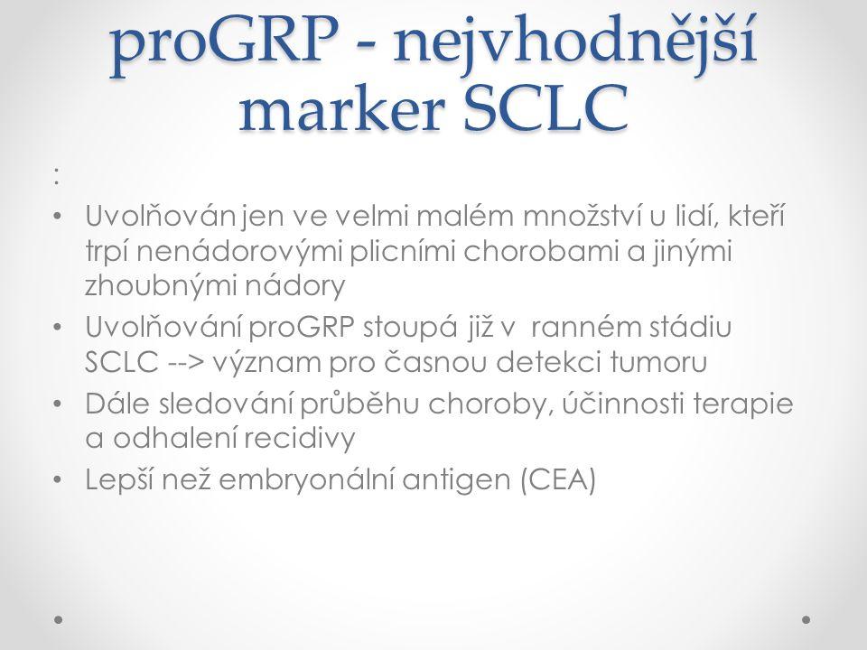 proGRP - nejvhodnější marker SCLC : Uvolňován jen ve velmi malém množství u lidí, kteří trpí nenádorovými plicními chorobami a jinými zhoubnými nádory Uvolňování proGRP stoupá již v ranném stádiu SCLC --> význam pro časnou detekci tumoru Dále sledování průběhu choroby, účinnosti terapie a odhalení recidivy Lepší než embryonální antigen (CEA)