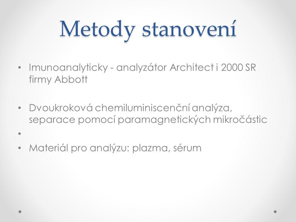 Metody stanovení Imunoanalyticky - analyzátor Architect i 2000 SR firmy Abbott Dvoukroková chemiluminiscenční analýza, separace pomocí paramagnetických mikročástic Materiál pro analýzu: plazma, sérum