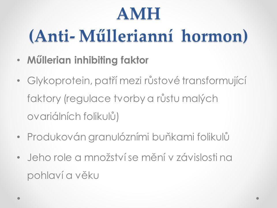 AMH (Anti- Műllerianní hormon) Műllerian inhibiting faktor Glykoprotein, patří mezi růstové transformující faktory (regulace tvorby a růstu malých ovariálních folikulů) Produkován granulózními buňkami folikulů Jeho role a množství se mění v závislosti na pohlaví a věku
