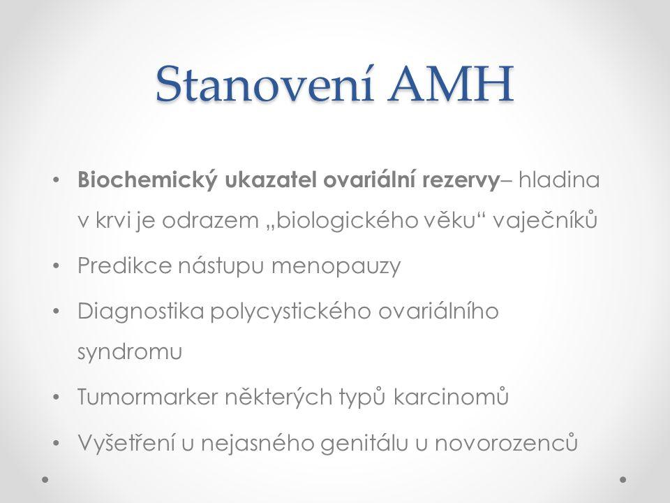 """Stanovení AMH Biochemický ukazatel ovariální rezervy – hladina v krvi je odrazem """"biologického věku vaječníků Predikce nástupu menopauzy Diagnostika polycystického ovariálního syndromu Tumormarker některých typů karcinomů Vyšetření u nejasného genitálu u novorozenců"""