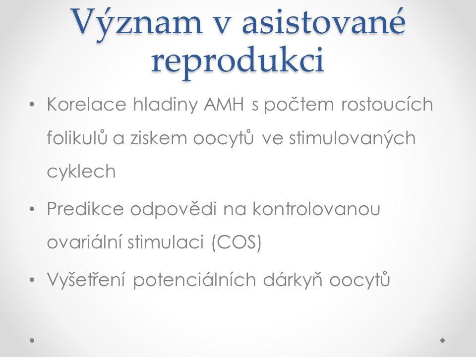Význam v asistované reprodukci Korelace hladiny AMH s počtem rostoucích folikulů a ziskem oocytů ve stimulovaných cyklech Predikce odpovědi na kontrolovanou ovariální stimulaci (COS) Vyšetření potenciálních dárkyň oocytů