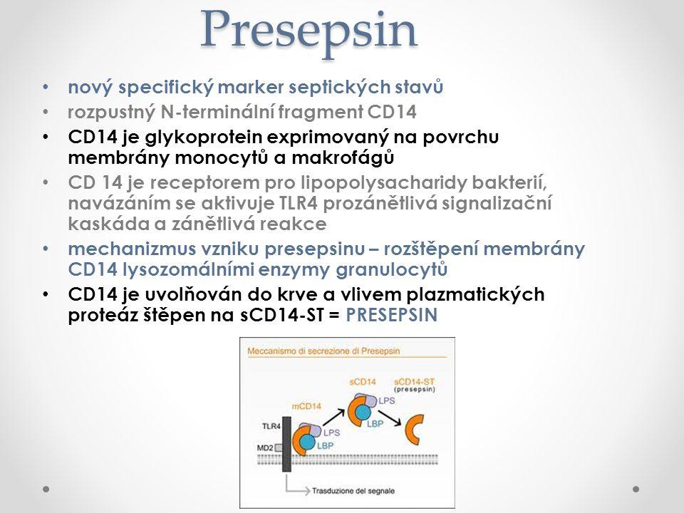 Presepsin nový specifický marker septických stavů rozpustný N-terminální fragment CD14 CD14 je glykoprotein exprimovaný na povrchu membrány monocytů a makrofágů CD 14 je receptorem pro lipopolysacharidy bakterií, navázáním se aktivuje TLR4 prozánětlivá signalizační kaskáda a zánětlivá reakce mechanizmus vzniku presepsinu – rozštěpení membrány CD14 lysozomálními enzymy granulocytů CD14 je uvolňován do krve a vlivem plazmatických proteáz štěpen na sCD14-ST = PRESEPSIN