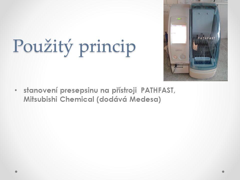 Použitý princip stanovení presepsinu na přístroji PATHFAST, Mitsubishi Chemical (dodává Medesa)