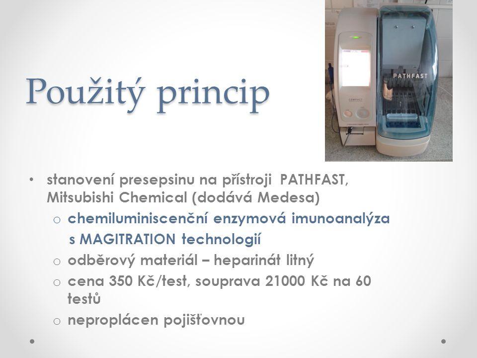Použitý princip stanovení presepsinu na přístroji PATHFAST, Mitsubishi Chemical (dodává Medesa) o chemiluminiscenční enzymová imunoanalýza s MAGITRATION technologií o odběrový materiál – heparinát litný o cena 350 Kč/test, souprava 21000 Kč na 60 testů o neproplácen pojišťovnou