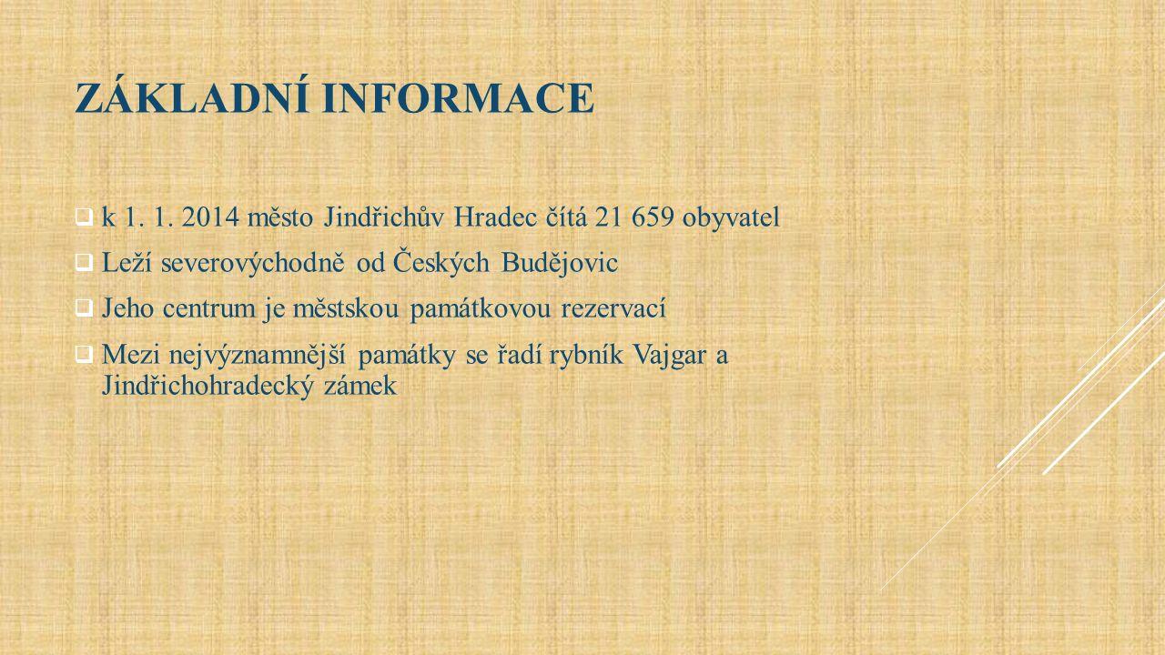 ZÁKLADNÍ INFORMACE  k 1. 1.