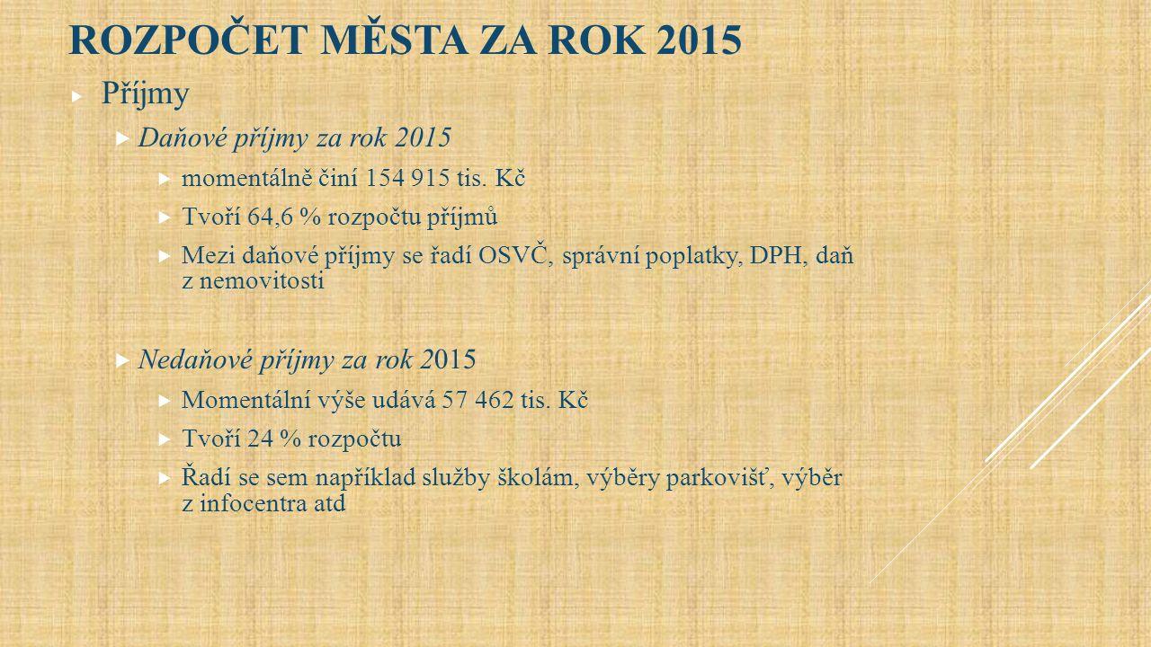 ROZPOČET MĚSTA ZA ROK 2015  Příjmy  Daňové příjmy za rok 2015  momentálně činí 154 915 tis.