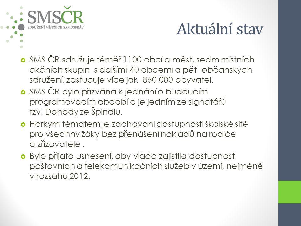 Aktuální stav  SMS ČR sdružuje téměř 1100 obcí a měst, sedm místních akčních skupin s dalšími 40 obcemi a pět občanských sdružení, zastupuje více jak 850 000 obyvatel.