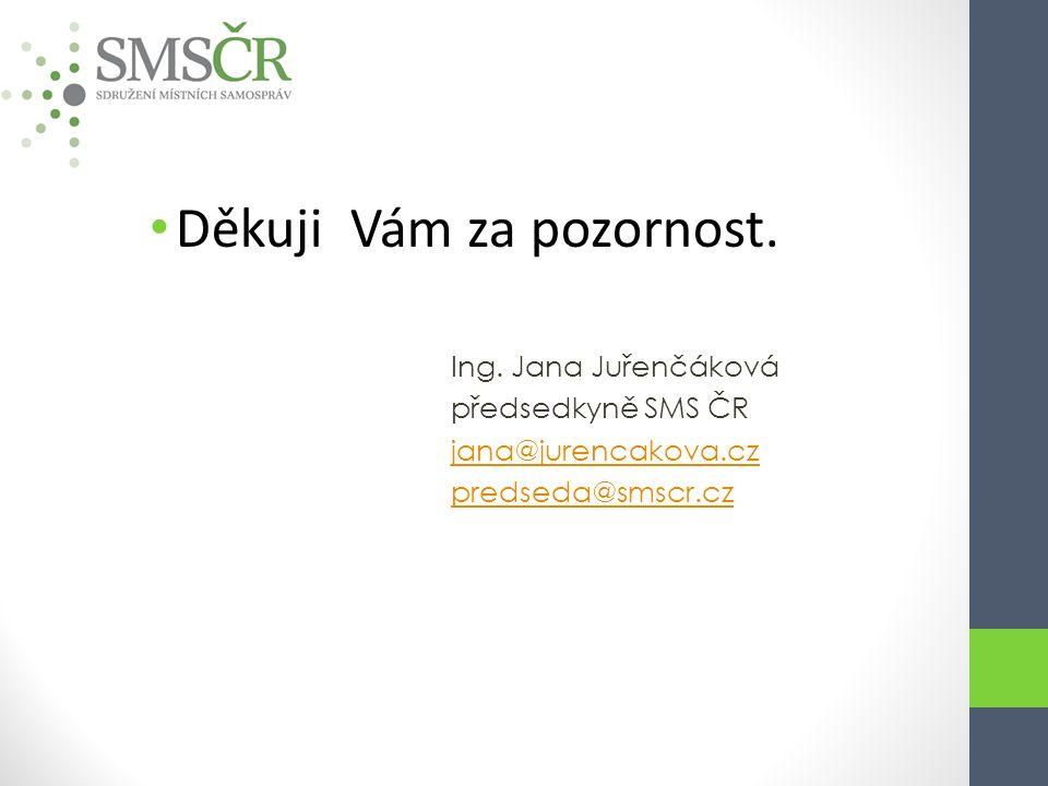 Děkuji Vám za pozornost. Ing. Jana Juřenčáková předsedkyně SMS ČR jana@jurencakova.cz predseda@smscr.cz