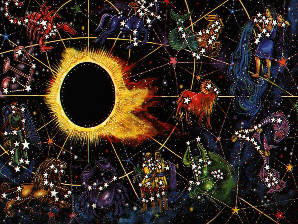 Astrologie – věda o sestavování horoskopů, hvězdopravectví Zabývá se zkoumáním dějů na obloze, pohybem planet, Slunce, Měsíce a jejich vlivy na dění na Zemi.pohybem planet SlunceMěsíceZemi Z těchto souvislostí vyvozuje a vysvětluje zákonitosti v různých oblastech života.