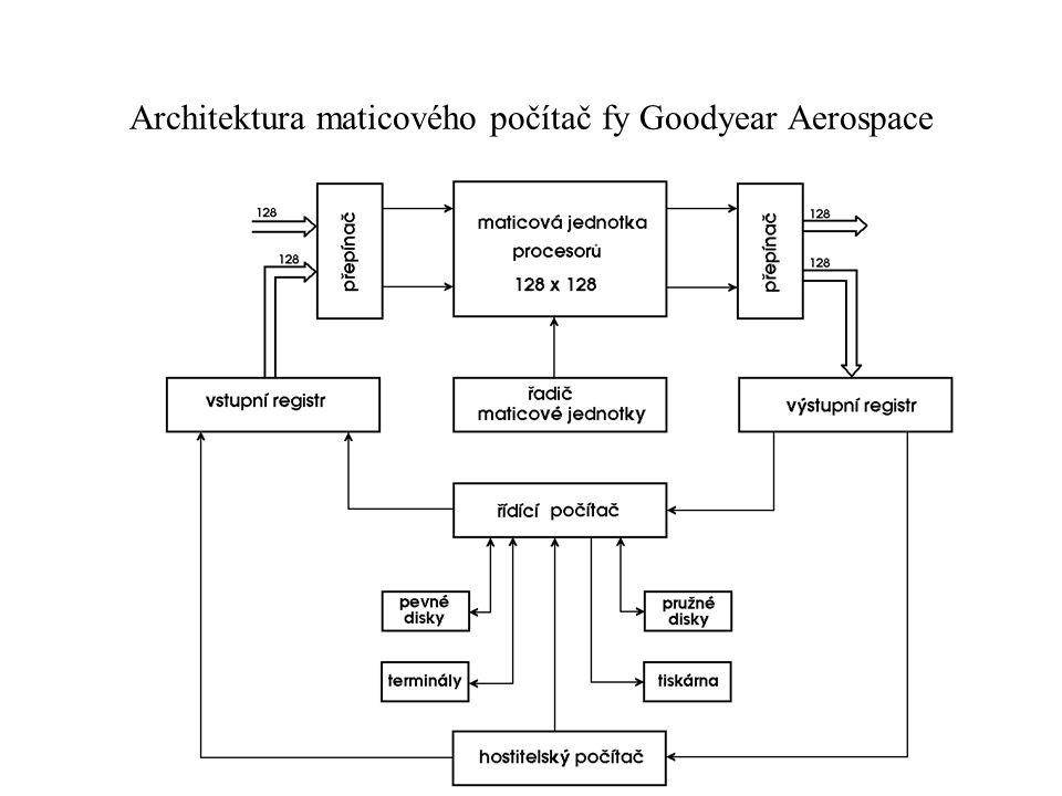 Architektura maticového počítač fy Goodyear Aerospace