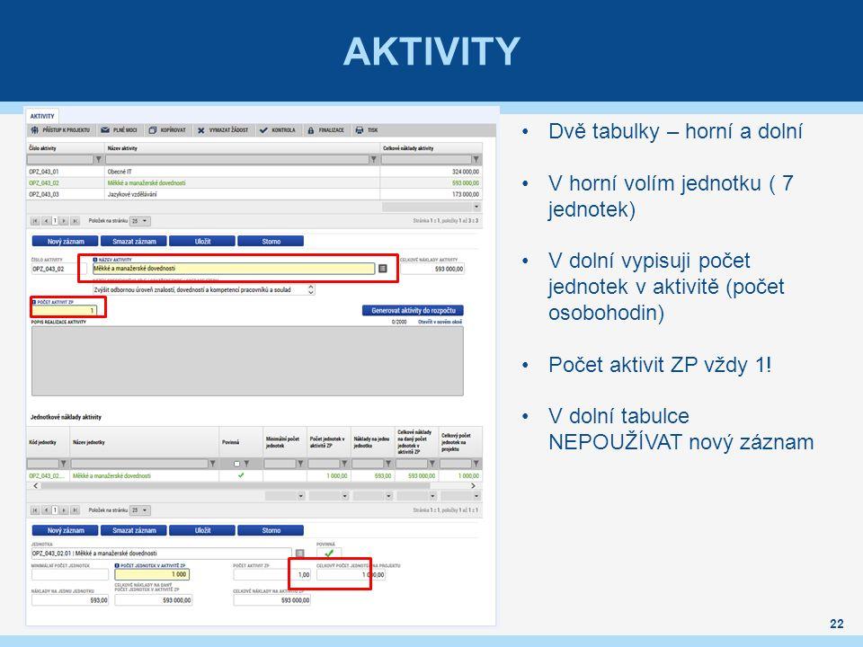 AKTIVITY 22 Dvě tabulky – horní a dolní V horní volím jednotku ( 7 jednotek) V dolní vypisuji počet jednotek v aktivitě (počet osobohodin) Počet aktiv