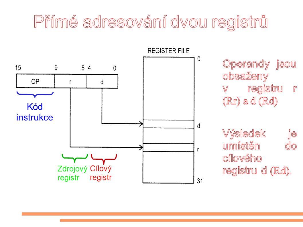 Zdrojový registr Kód instrukce Cílový registr