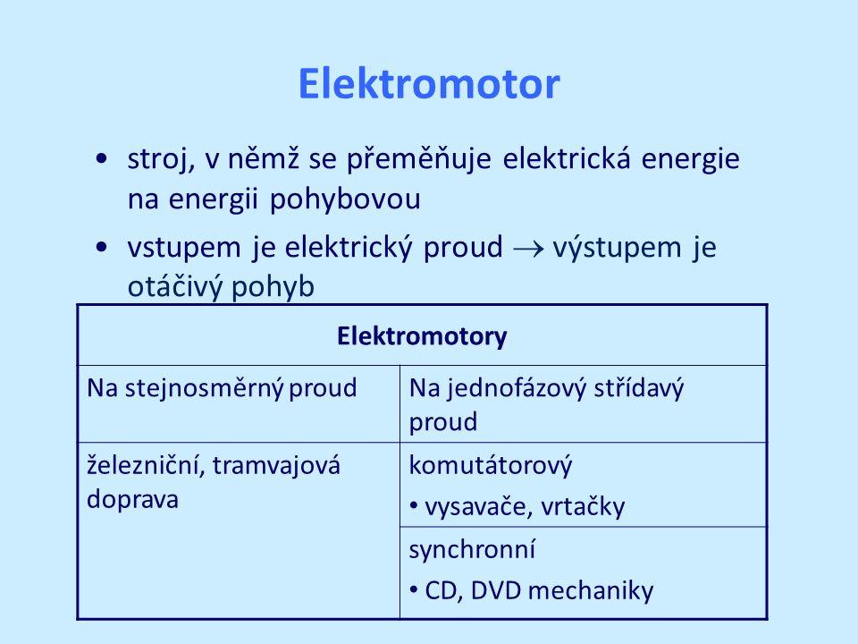 Elektromotor stroj, v němž se přeměňuje elektrická energie na energii pohybovou vstupem je elektrický proud  výstupem je otáčivý pohyb Elektromotory Na stejnosměrný proudNa jednofázový střídavý proud železniční, tramvajová doprava komutátorový vysavače, vrtačky synchronní CD, DVD mechaniky