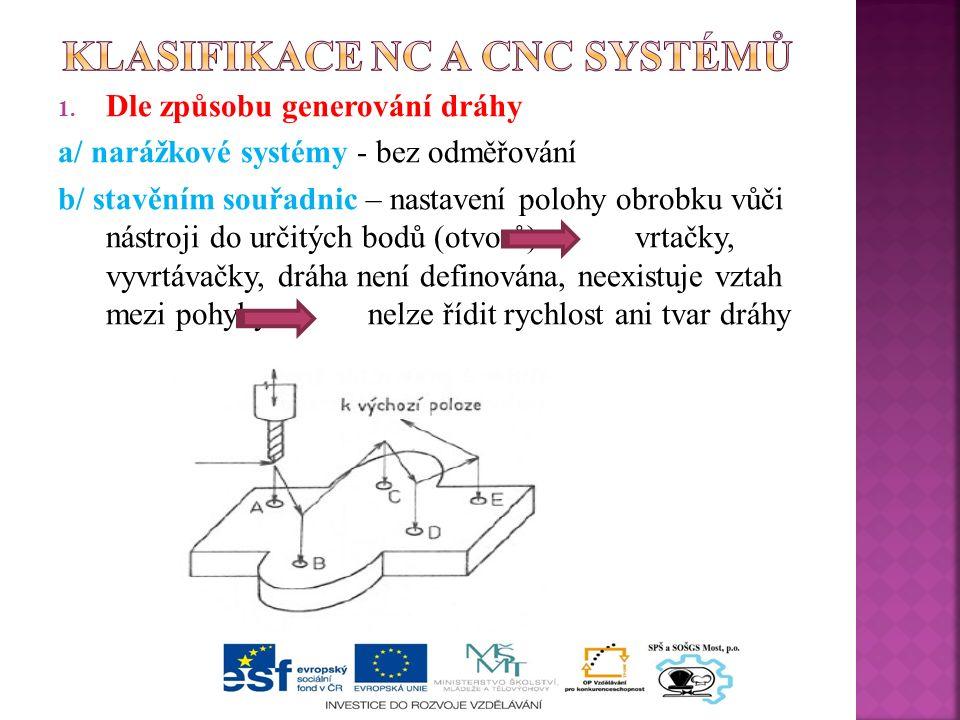 1. Dle způsobu generování dráhy a/ narážkové systémy - bez odměřování b/ stavěním souřadnic – nastavení polohy obrobku vůči nástroji do určitých bodů