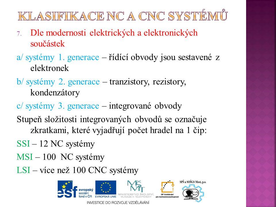 7.Dle modernosti elektrických a elektronických součástek a/ systémy 1.