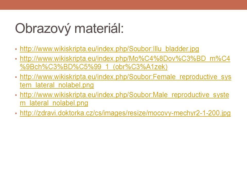 Obrazový materiál: http://www.wikiskripta.eu/index.php/Soubor:Illu_bladder.jpg http://www.wikiskripta.eu/index.php/Mo%C4%8Dov%C3%BD_m%C4 %9Bch%C3%BD%C5%99_1_(obr%C3%A1zek) http://www.wikiskripta.eu/index.php/Mo%C4%8Dov%C3%BD_m%C4 %9Bch%C3%BD%C5%99_1_(obr%C3%A1zek) http://www.wikiskripta.eu/index.php/Soubor:Female_reproductive_sys tem_lateral_nolabel.png http://www.wikiskripta.eu/index.php/Soubor:Female_reproductive_sys tem_lateral_nolabel.png http://www.wikiskripta.eu/index.php/Soubor:Male_reproductive_syste m_lateral_nolabel.png http://www.wikiskripta.eu/index.php/Soubor:Male_reproductive_syste m_lateral_nolabel.png http://zdravi.doktorka.cz/cs/images/resize/mocovy-mechyr2-1-200.jpg