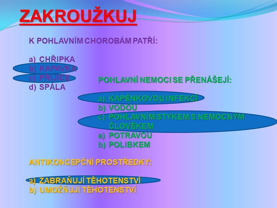 ZAKROUŽKUJ K POHLAVNÍM CHOROBÁM PATŘÍ: a)CHŘIPKA b)KAPAVKA c)PŘÍJICE d)SPÁLA POHLAVNÍ NEMOCI SE PŘENÁŠEJÍ: a)KAPÉNKOVOU INFEKCÍ b)VODOU c)POHLAVNÍM STYKEM S NEMOCNÝM ČLOVĚKEM ČLOVĚKEM a)POTRAVOU b)POLIBKEM ANTIKONCEPČNÍ PROSTŘEDKY: a)ZABRAŇUJÍ TĚHOTENSTVÍ b)UMOŽŇUJÍ TĚHOTENSTVÍ