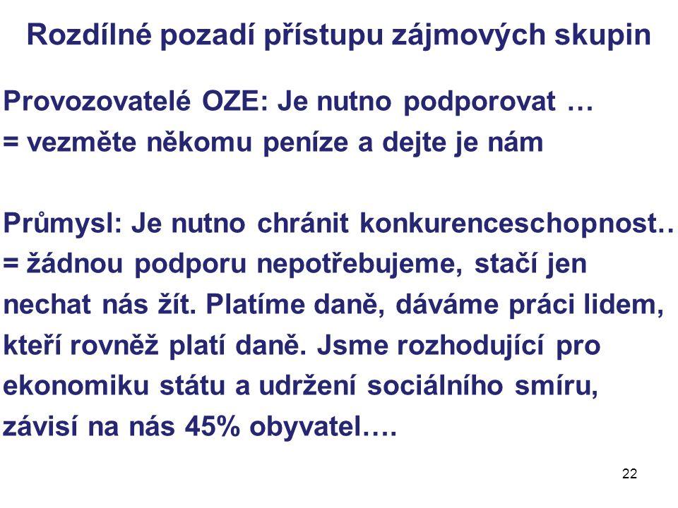 22 Rozdílné pozadí přístupu zájmových skupin Provozovatelé OZE: Je nutno podporovat … = vezměte někomu peníze a dejte je nám Průmysl: Je nutno chránit konkurenceschopnost… = žádnou podporu nepotřebujeme, stačí jen nechat nás žít.