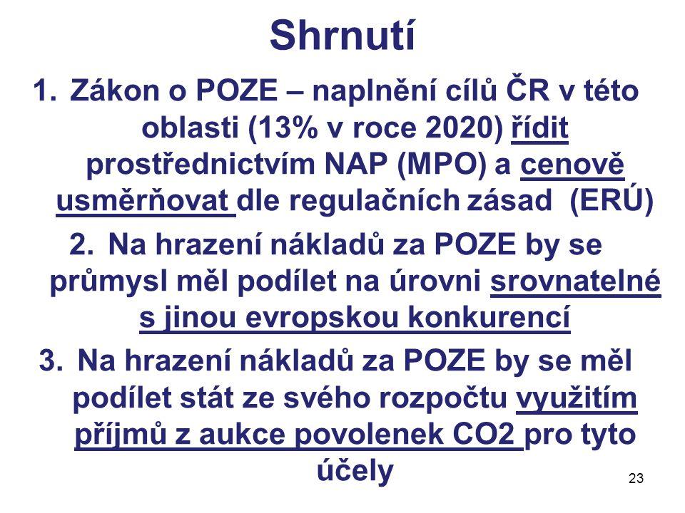 23 Shrnutí 1.Zákon o POZE – naplnění cílů ČR v této oblasti (13% v roce 2020) řídit prostřednictvím NAP (MPO) a cenově usměrňovat dle regulačních zásad (ERÚ) 2.Na hrazení nákladů za POZE by se průmysl měl podílet na úrovni srovnatelné s jinou evropskou konkurencí 3.Na hrazení nákladů za POZE by se měl podílet stát ze svého rozpočtu využitím příjmů z aukce povolenek CO2 pro tyto účely