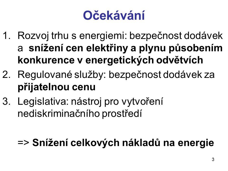 3 1. Rozvoj trhu s energiemi: bezpečnost dodávek a snížení cen elektřiny a plynu působením konkurence v energetických odvětvích 2.Regulované služby: b