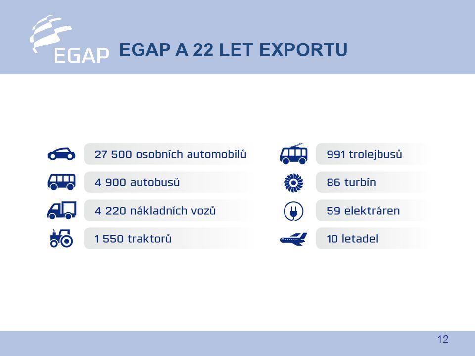 12 EGAP A 22 LET EXPORTU