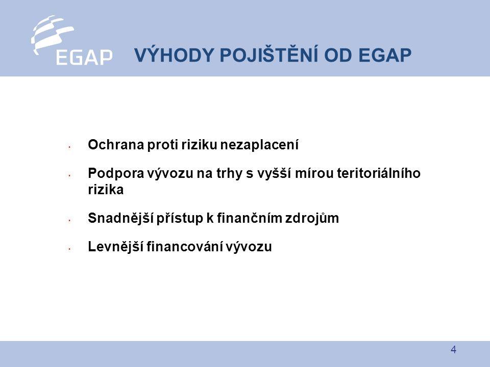 4 VÝHODY POJIŠTĚNÍ OD EGAP Ochrana proti riziku nezaplacení Podpora vývozu na trhy s vyšší mírou teritoriálního rizika Snadnější přístup k finančním zdrojům Levnější financování vývozu