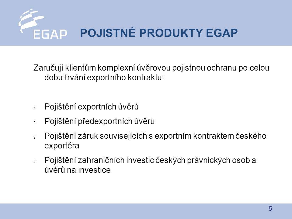 5 POJISTNÉ PRODUKTY EGAP Zaručují klientům komplexní úvěrovou pojistnou ochranu po celou dobu trvání exportního kontraktu: 1.