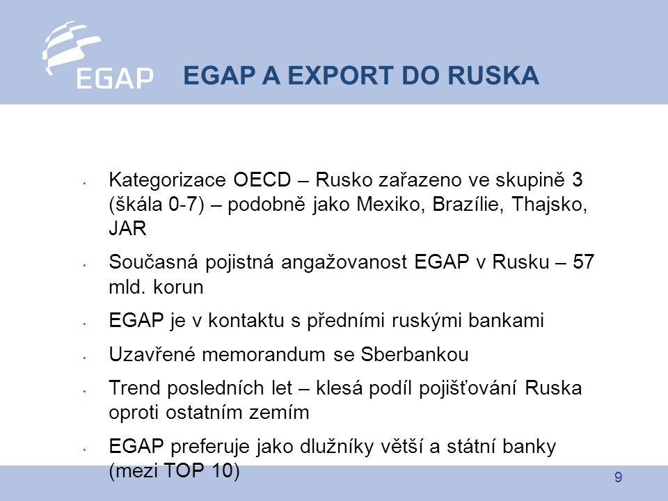 9 Kategorizace OECD – Rusko zařazeno ve skupině 3 (škála 0-7) – podobně jako Mexiko, Brazílie, Thajsko, JAR Současná pojistná angažovanost EGAP v Rusku – 57 mld.