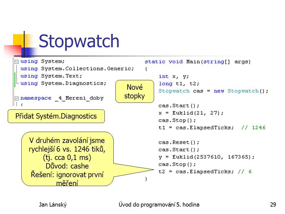Jan LánskýÚvod do programování 5. hodina29 Stopwatch Přidat Systém.Diagnostics Nové stopky V druhém zavolání jsme rychlejší 6 vs. 1246 tiků, (tj. cca