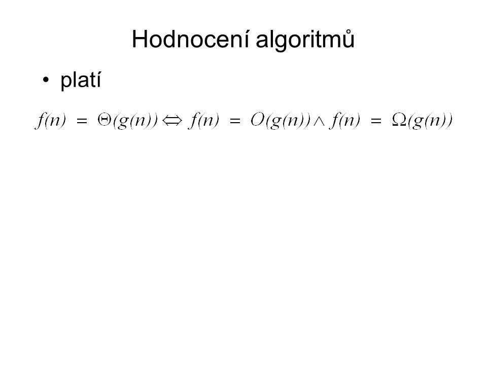 Hodnocení algoritmů platí