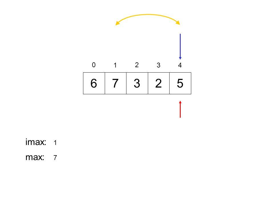 2 0 1 2 34 imax: 1 max: 7 7563