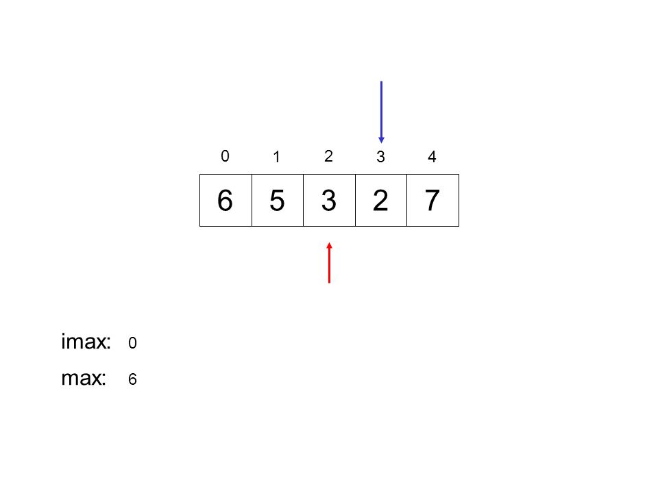 2 0 1 2 34 imax: 0 max: 6 5763