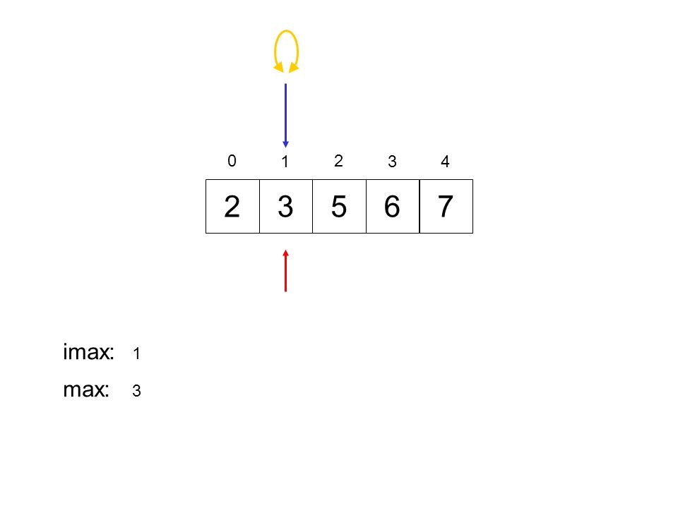 257 0 1 2 34 imax: 1 max: 3 36