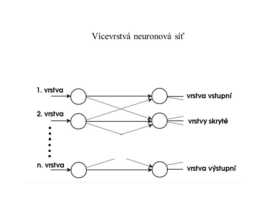 Vícevrstvá neuronová síť